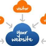 How to Promote Your Blog Post & Increase Numbers Of Visitors